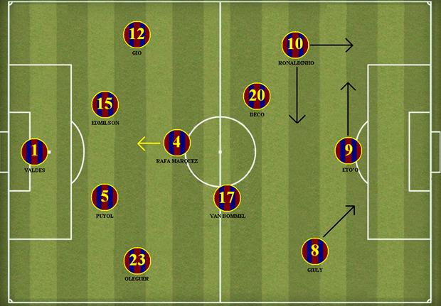 Futebol Arte A Visao De Um Fanatico Sobre As Esquadras Barcelonistas 2005 2006 2008 2009 Curiosidades Futebolisticas